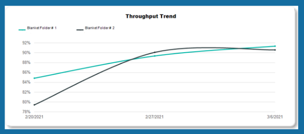 Throughput Case Study - Historical Trend (2)-png-1